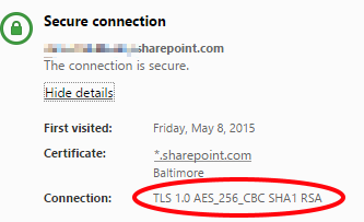 By leaving SHA1 out of my cipher suites, OneDrive for Business couldn't find common ground with Sharepoint Online, which broke my OneDrive Sync.